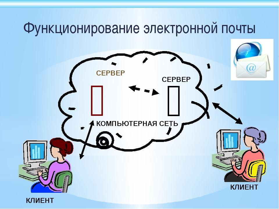 Создание почтового сервера на хостинге